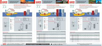 goodman wiring diagram heat wiring diagram and schematic design heat pump goodman air handler wiring diagram between the devices