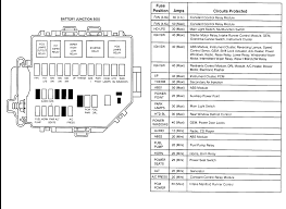 2004 ford mustang fuse box 2004 wiring diagrams