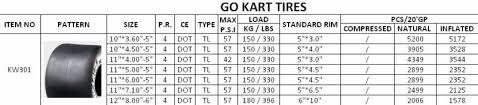 Dunlop Kart Tire Chart Tire Sizes Go Kart Tire Sizes