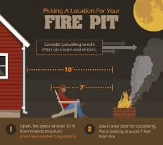 diy fire pits selecting a location