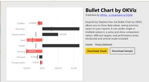 Highlight A Specific Data Point Using Power Bi Prathys