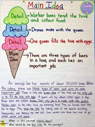 Main Idea And Supporting Details Anchor Chart Check Out The