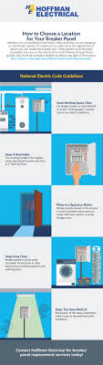 Nec Shower Light How To Choose A Location For Your Breaker Panel Breaker