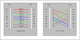 cat 11 wiring diagram car wiring diagram download cancross co Cat5 Home Network Wiring Diagram cat5 network wiring diagrams on cat5 images free download wiring cat 11 wiring diagram cat5 network wiring diagrams 11 powerflex 755 wiring diagrams cat 5 cat5 home network wiring diagram