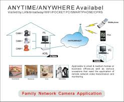 protecting your home with a surveillance security camera system best home network setup 2015 at Home Wired Network Security Diagram