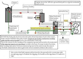 solar panel junction box wiring wiring diagram for you • nuetral from feeder cable to main panel question solar panel bypass diode solar panel inverter wiring diagram