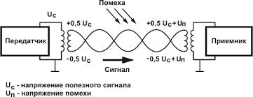 Простой расчет контрольной суммы Хабрахабр Вот пример самого типичного алгоритма для микроконтроллера ставшего фактически промышленным стандартом с 1979 года Расчет контрольной суммы