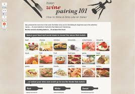 Wine And Food Pairing Chart Wine Pairing Chart Visual Ly