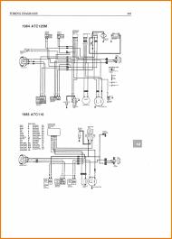 straight wiring 50cc atv wiring diagram rows straight wiring 50cc atv wiring diagram load straight wiring 50cc atv
