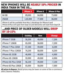 Iphone Price Chart In India Iphone X Price In India Apple Iphone X Priced At Rs 89 000