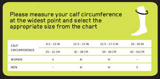 Compression Socks Sizes Chart Compression Good Sports Outdoor Outfitters