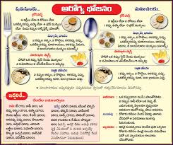 Health Tips Chart Chodavaramnet Telugu Health Tips Tips For Food Items To