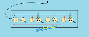 extension cord wiring make one yourself mechatrofice extension cord extension cord wiring diagram extension box wiring
