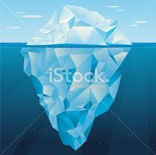 best iceberg theory ideas freud theory best 25 iceberg theory ideas freud theory theories of leadership and theories of learning