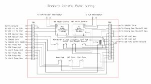wiring diagram amf control panel circuit alexiustoday Circuit Panel Wiring Diagram amf control panel circuit diagram black dog brewery control panel wiring gif wiring diagram full circuit breaker panel wiring diagram