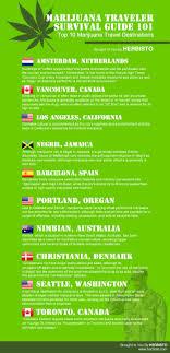 Top 10 Marijuana Travel Destinations