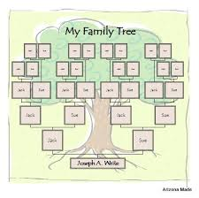 powerpoint family tree template free chart templates microsoft word
