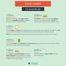 13 Month Old Baby Diet Chart Diet Chart For 13 Months Baby