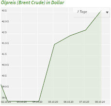 Bitcoin more than most, as it surged higher far. Cmc Markets Bitcoin Cfd Sfc Eg Com