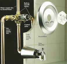 single handle rub and shower faucets have one valve controlling both hot and cold water this valve sits directly behind the one large knob or lever