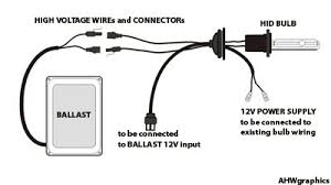 relay harness to factory harness hidplanet the official Advance Ballast Wiring Diagram at Hid Ballast To Stock Wiring Harness