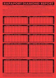 Rapaport Price List December 25 2015 Price List