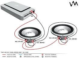 2 4 ohm subwoofer wiring diagram car of amp sub notasdecafe co subwoofer wiring diagram 5 ohm premium dual new sub subs sub wiring diagram 1 ohm