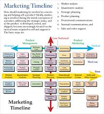 Marketing Timeline 10 Free Download For Pdf Doc Excel