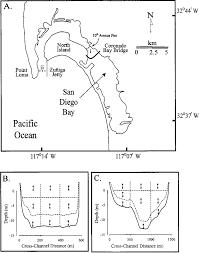 Tide Chart Coronado Chart Of San Diego Bay Study Area A Sampling Transects
