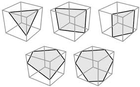 intersecting planes cube. the five basic shapes intersecting planes cube mathematics stack exchange