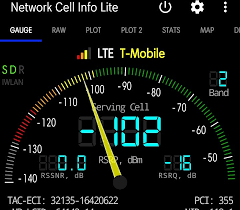 5 Smartphone Apps To Help You Know Your Cell Signal Strength