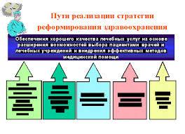 Реферат Охрана здоровья и медицинское обеспечение населения  Охрана здоровья и медицинское обеспечение населения обязанность государства