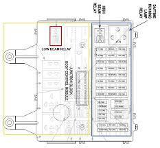 06 jeep liberty fuse box wiring diagram \u2022 2006 jeep commander fuse box 06 liberty fuse diagram trusted wiring diagrams u2022 rh ohmama co 2006 jeep liberty fuse box