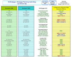 Arm Amortization Schedule Ezbudget Personal Budget Made Easy