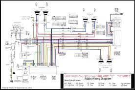 car stereo wire diagram car stereo wiring diagrams at Car Stereo Wiring Color