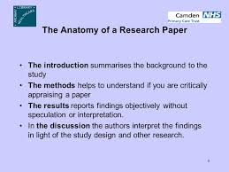time short essay response format