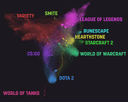 visual mapping of twitch and our communities cause science