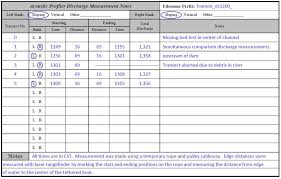 Quality Control Excel Quality Control Spreadsheet Template Nice How To Make An Excel