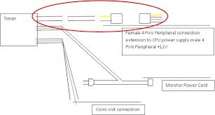coin slot timer wiring diagram coin image wiring how to tap your pisonet coin slot and timer to your cpu power on coin slot