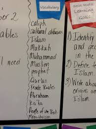 Frayer Model Directions Social Studies Mrs Nulls Classes Islam Frayer Models