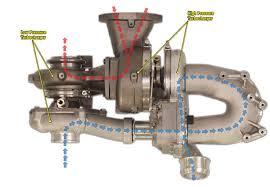 6 4l power stroke diesel specs info 6 4l power stroke twin turbocharger operation