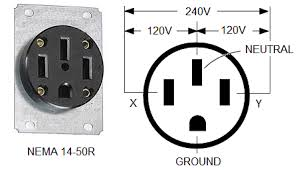 electric car charging within electrical code and power outlet limits 3 Wire 50 Amp Outlet Diagram this diagram should help clarify the wiring Wiring 220 Volt 30 Amp Plug and Outlet