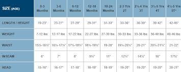 Toddler Shoe Size Chart Gap 17 Gap Size Chart Boy Dolap Magnetband Co Baby Gap Size