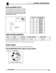 scrambler wiring diagram wiring diagrams schematics 2001 polaris sportsman 500 electrical diagram 2009 scrambler wire diagram wiring diagram 2009 polaris scrambler 500 4x4 service repair manual 1964 ford ranchero wiring diagram 2009 scrambler wire