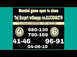 Mumbai Chart 2000 Videos Matching Mumbai Free Vip Game Play Unlimited Revolvy