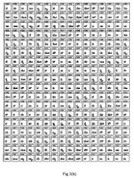 Comprehensive English Barakhadi Chart Gujarati Alphabet
