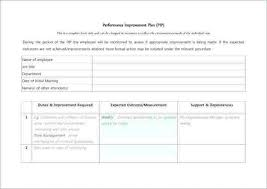 Project Task List Template Best LovelyfreshprojectrhrewardlinkcomtaskTaskOrderManagementPlan