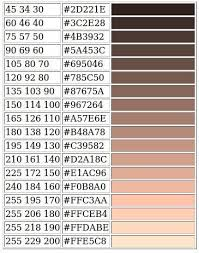 Skin Tone Color Chart Photoshop Rgb Values For Skin Tones Guidelines Caucasian R B 1 5 G