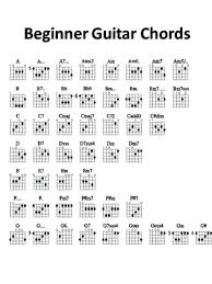 36 Systematic Full Guitar Chord Chart Pdf