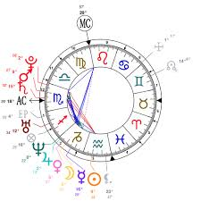 Astrology Charts For Children Astrology And Natal Chart Of Kid Cudi Born On 1984 01 30